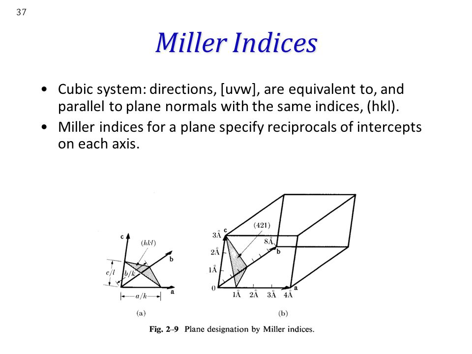 Miller Indices Cubic system: directions, [uvw], are equivalent to, and parallel to plane normals with the same indices, (hkl).